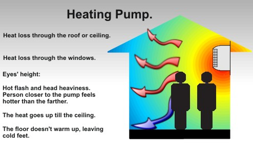 heat pump luxury property